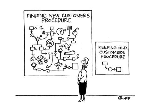 Sales & Marketing Cartoon: