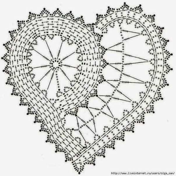 Delicadezas en crochet Gabriela: Varios patrones de corazones en ...