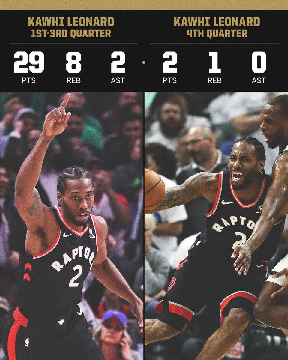 Nba On Espn On Twitter Kawhi And All Of The Raptors Except Kyle Raptors Espn Nba
