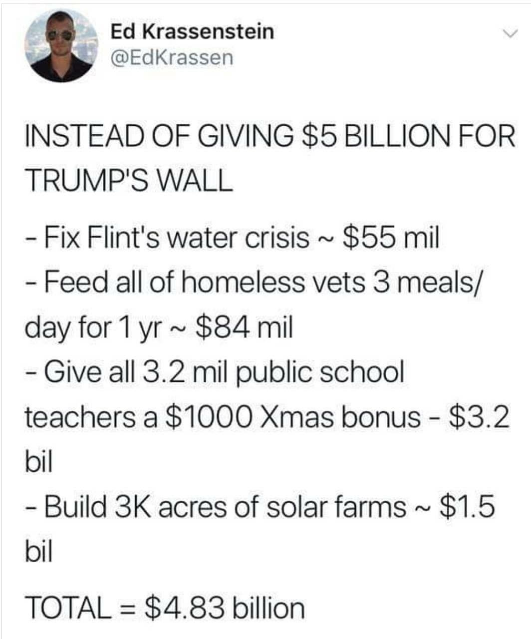 How Much Money To Build The Border Wall