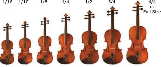 Violin size 1 10 google search lil music things in 2018