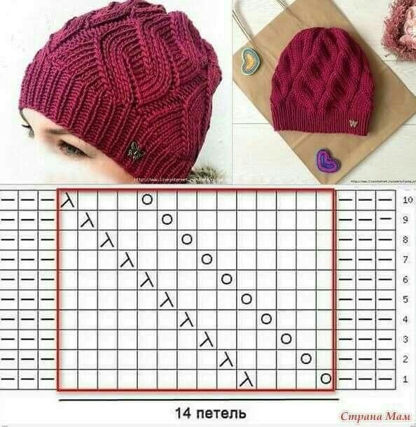 Cable hat pattern   Estilo   Pinterest   Gorro tejido, Croché y ...