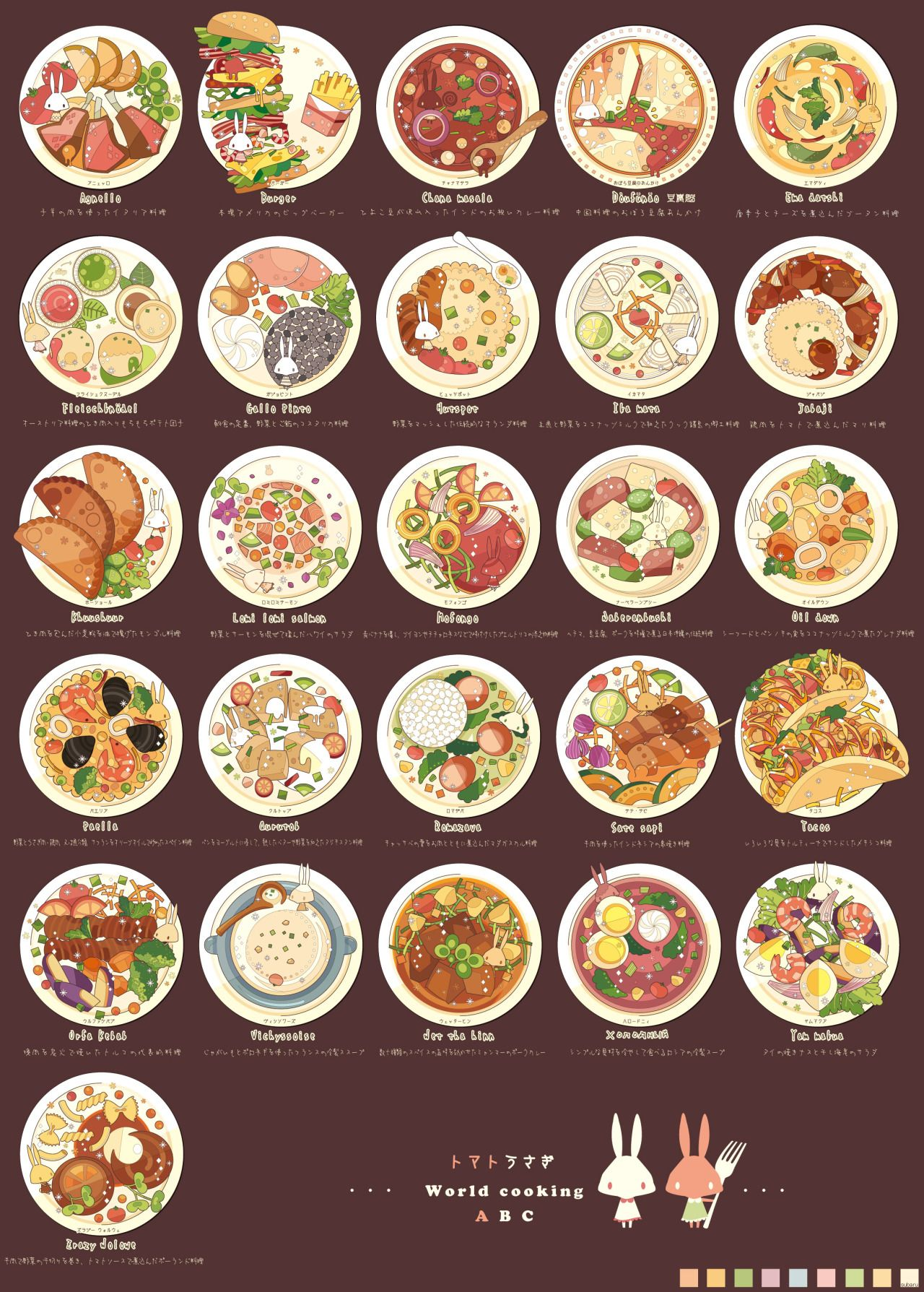 Drawn Food!: Photo Drawn Food! : Photo