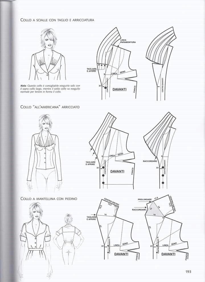 Cuellos y Escotes. | ARM - CC - CUELLOS y ESCOTES (Patrones ...
