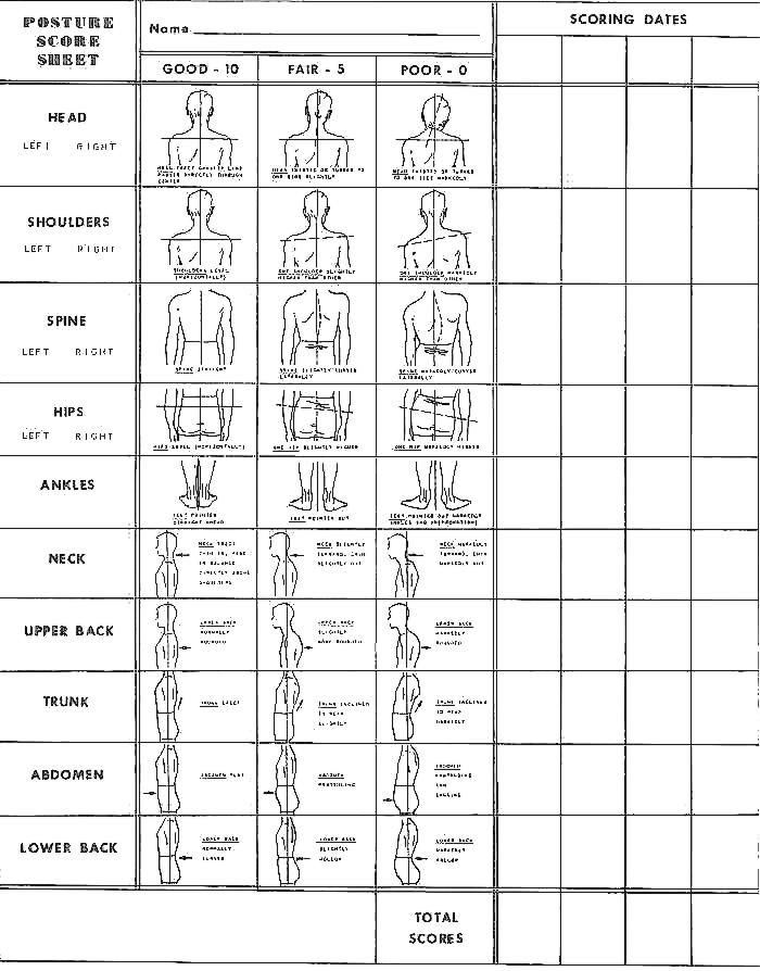 Posture Chart  Flourish Yoga    Physical Therapy And Yoga