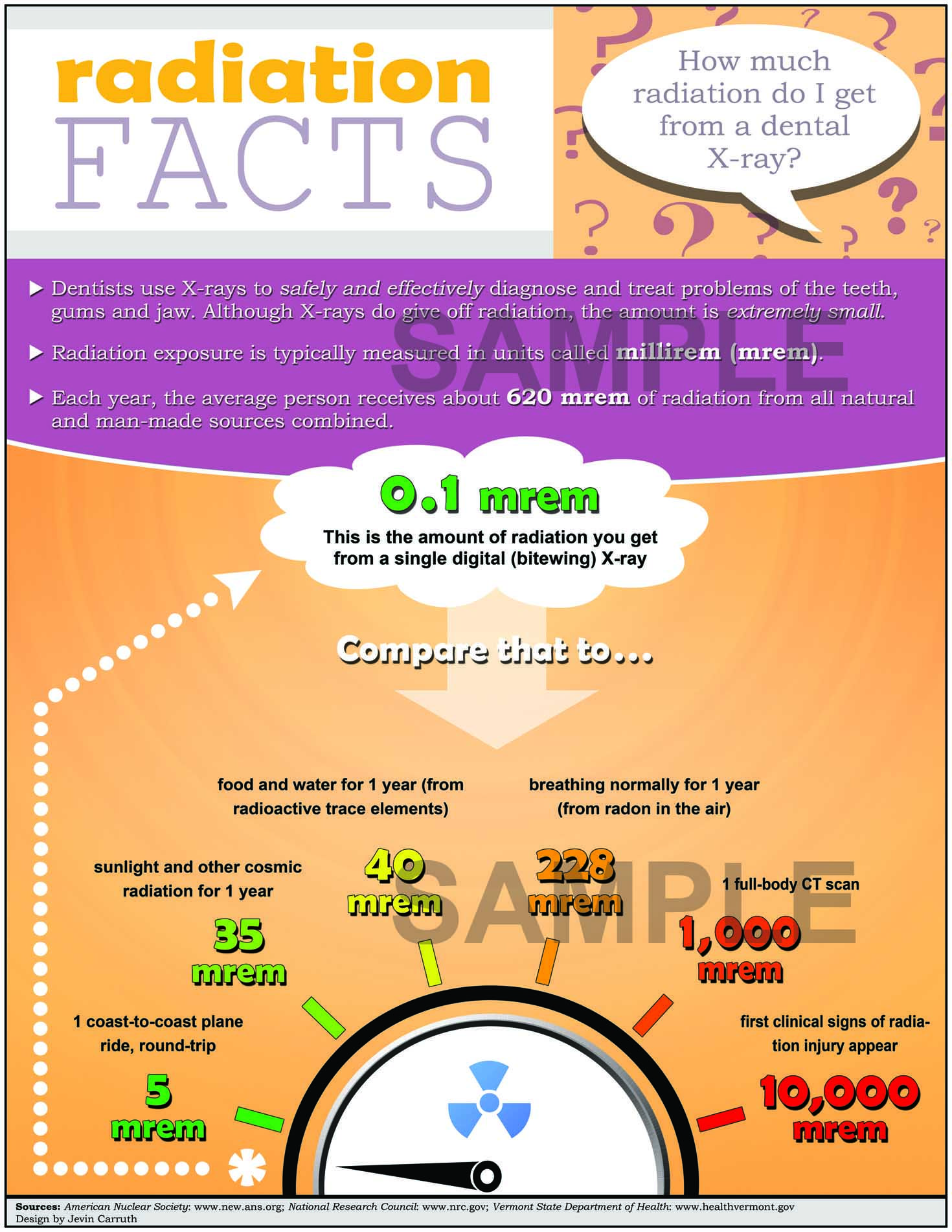 Pin On Oral Health Infographics