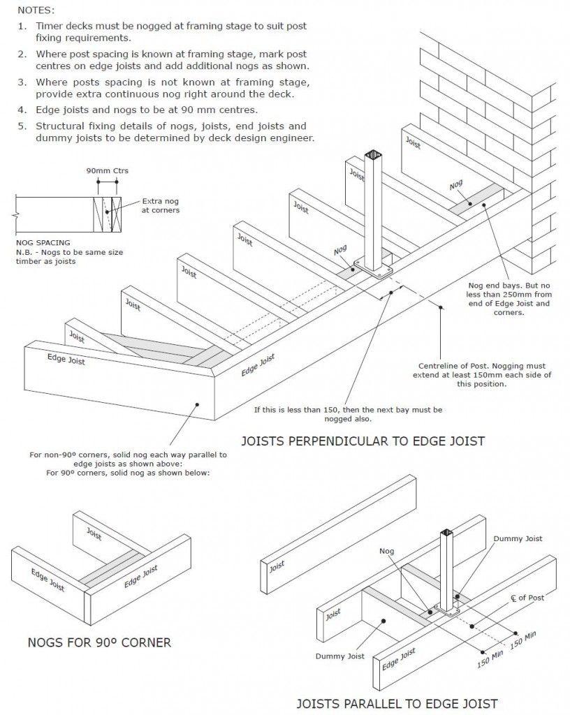 canterbury balustrade construction details top fixed. Black Bedroom Furniture Sets. Home Design Ideas