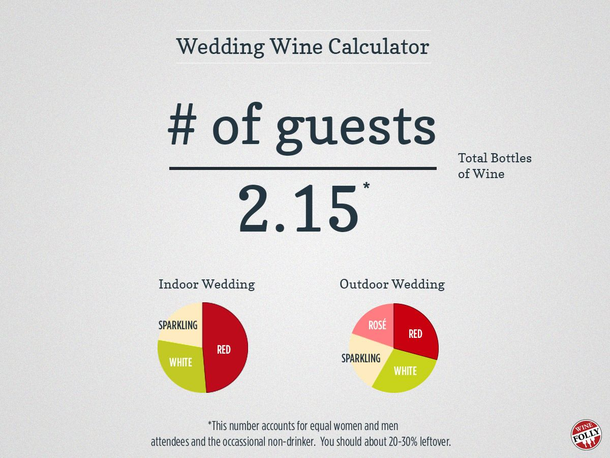 Buying wedding wines what to get and how much wine