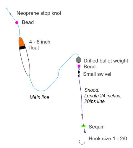 mowas2 how to make a deep ocean fast