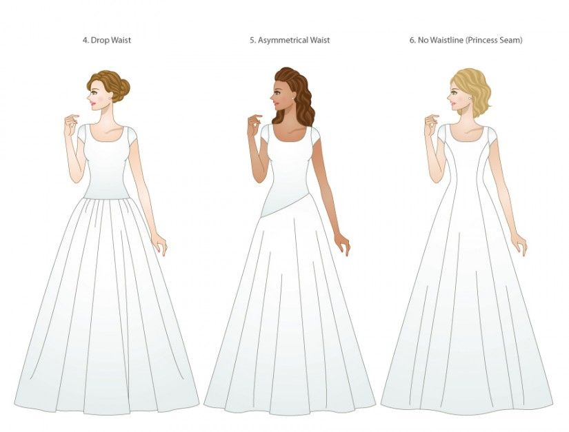 beautiful modest wedding dresses with modest gowns types | types of ...