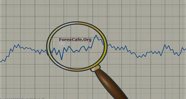 Forex teknik ve temel analiz the