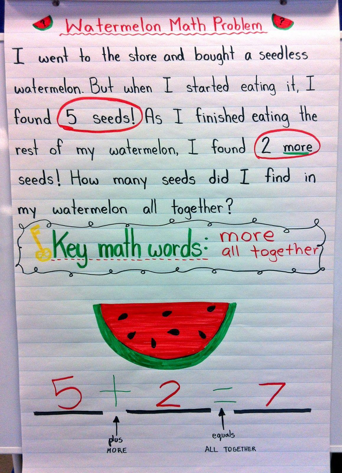 100 Is A Lot Word Problems Kindergarten Kindergarten Math Units Math Lesson Plans [ 1600 x 1159 Pixel ]
