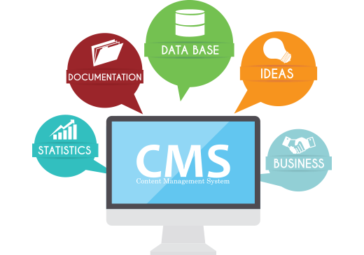 Manage Your Content And Business Data In A Structured Manner With Cmsdevelopment Services Offered By Theco Wordpress Web Design Web Design Agency Web Design