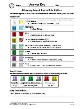 phlebotomy order of draw and tube additives with answer key rh pinterest com Print Phlebotomy Study Sheets Phlebotomy Study Aids