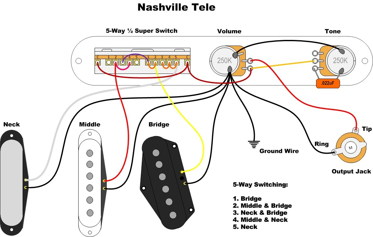 Explore other wiring possibilities to create different ... on fender p bass electronics diagram, fender champ wiring, fender telecaster three-way diagram, fender esquire wiring, fender 5-way switch diagram, fender princeton tube amp layout diagrams, fender s1 switch wiring, fender floyd rose, fender tele plus wiring, fender bass amps, fender wiring schematic 2 pickups 1 volume 2 tone 5-way switch, fender stratocaster wiring, fender 5 string bass, jazz bass control assembly diagrams, jaguar electrical diagrams,