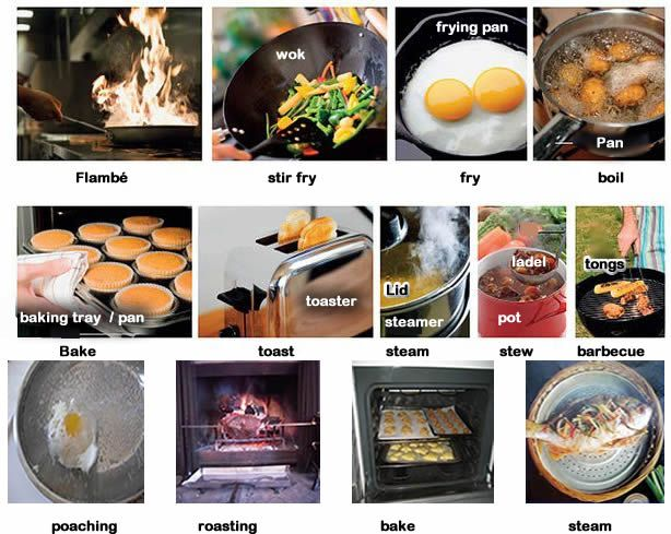 Different Ways To You Can Cook Food English Basics Lesson  A Brief Description Of Each Cooking