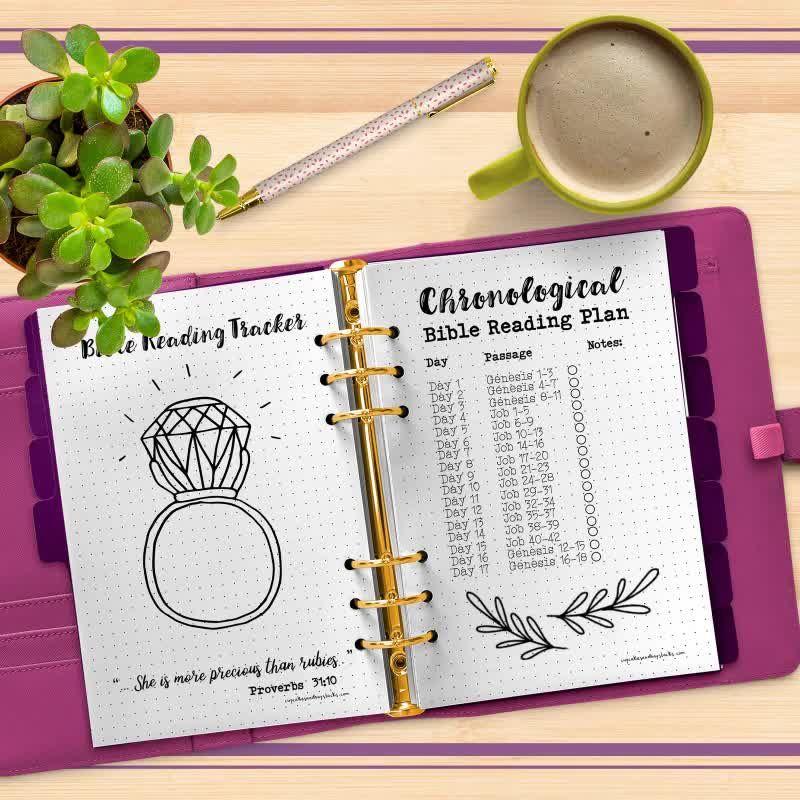 Bullet Journal Printable Printables Life Planner Prayer | Etsy