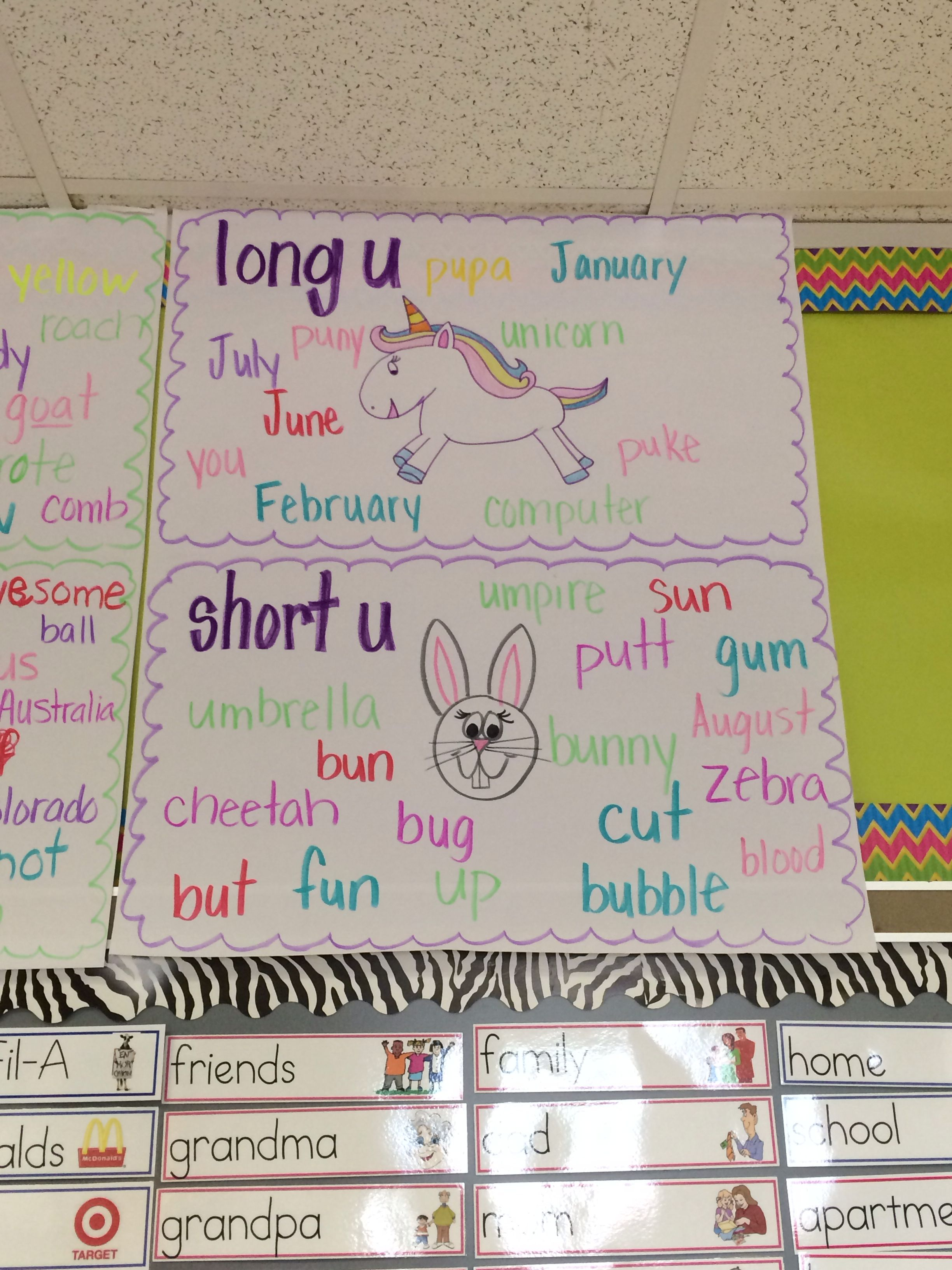 Long and short vowel sounds anchor chart | School | Pinterest | Kind