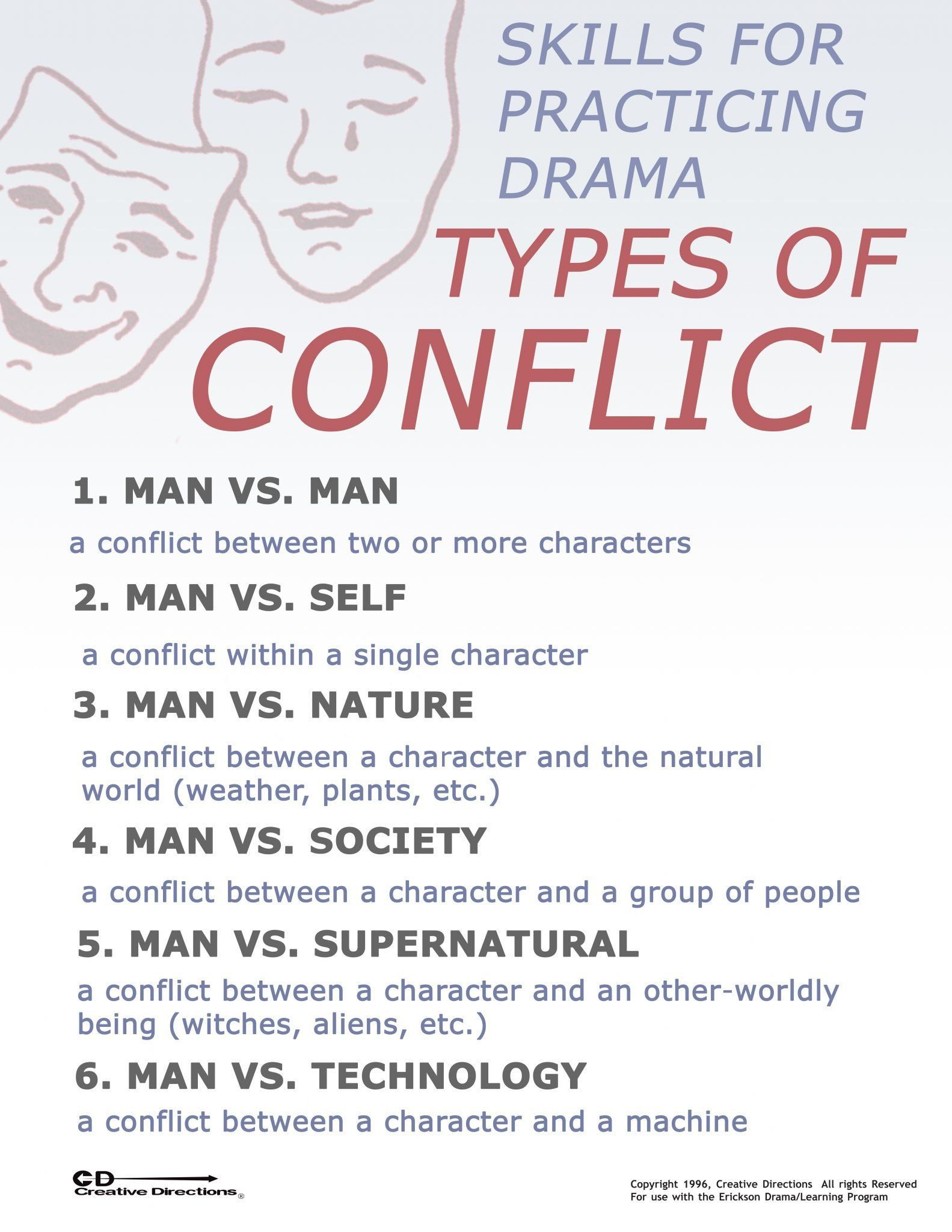 Conflict Worksheets For Middle School Conflict Vs Bullying