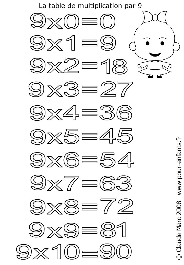 Coloriage table de multiplication par 9 imprimer les tables de multiplication table de - Exercice multiplication a imprimer ...