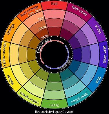 Nice Makeup Artist Color Wheel Best Celebrity Style Pinterest