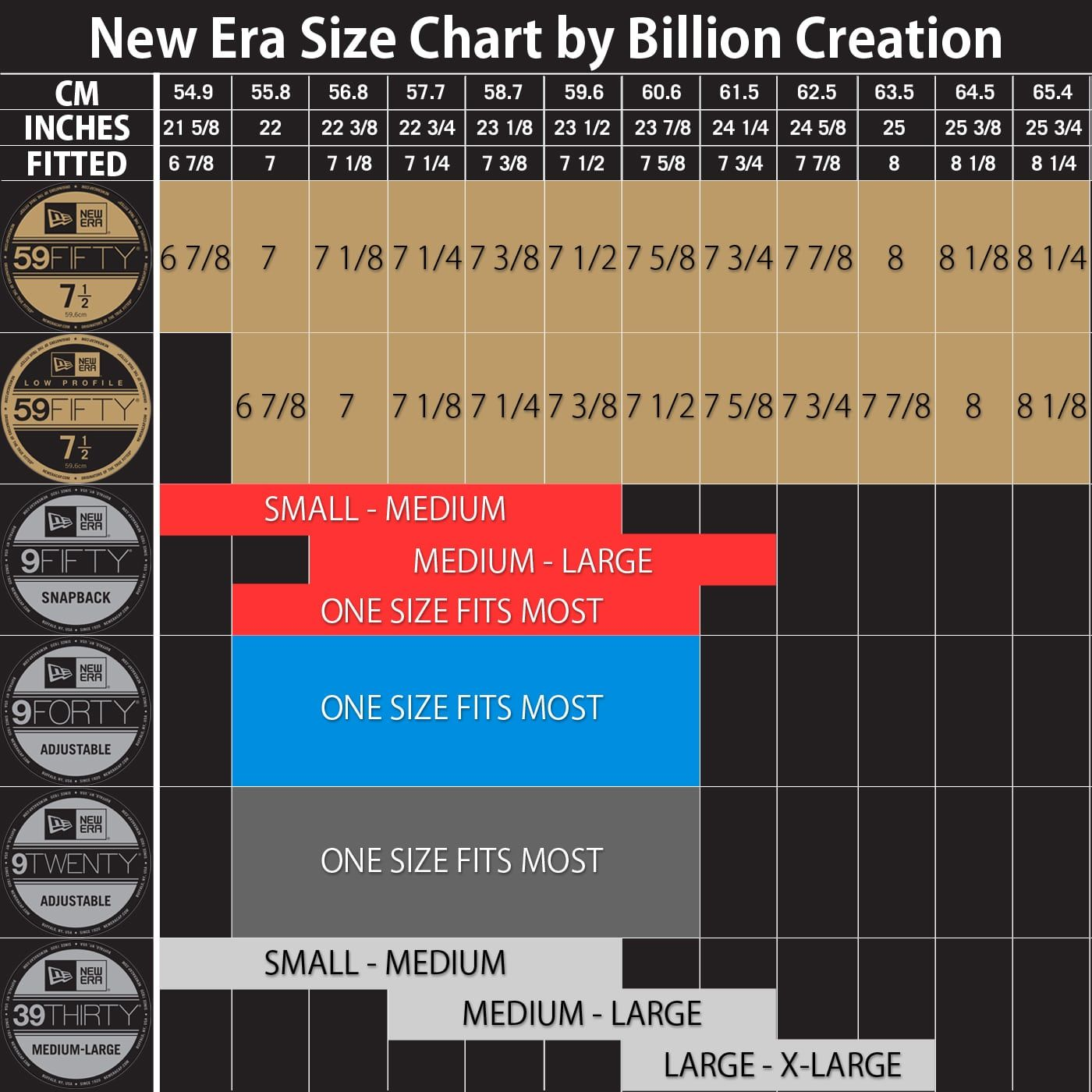 New Era Hat Sizes The Ultimate New Era Cap Size Guide New Era Hats New Era Chart