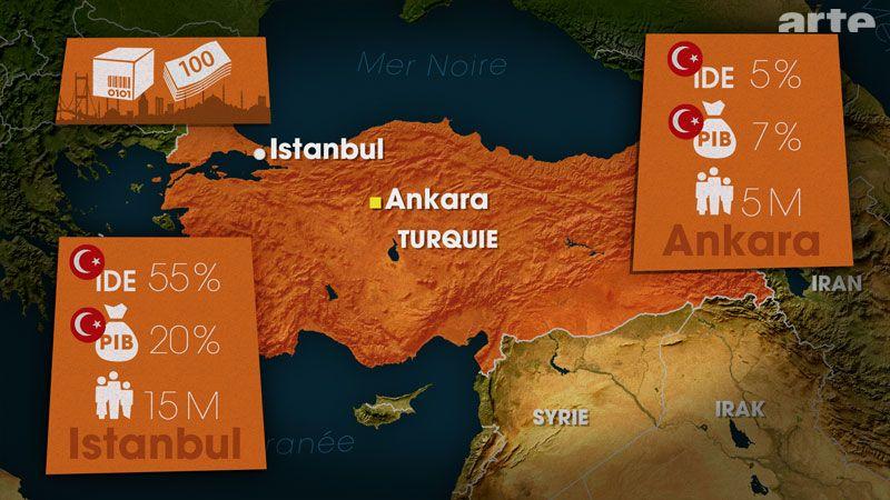 Die 15 Mil Einwohner Von Istanbul Machen 20 Der Turkischen