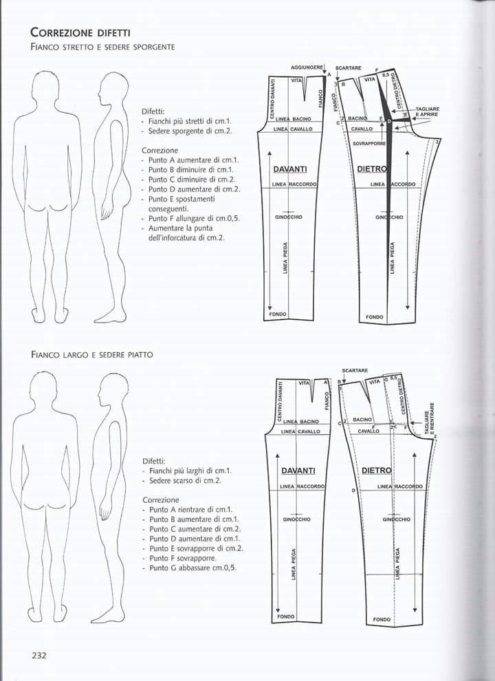 Modello pantalone | costura | Pinterest | Patrones, Costura y Molde