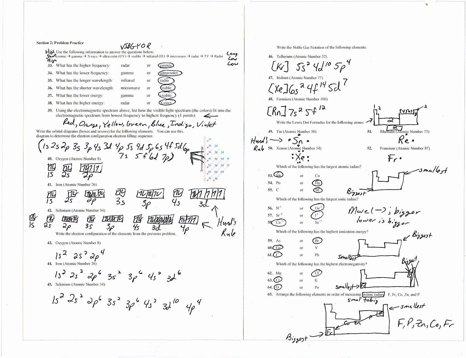 Electron Configurations Worksheet Answer Key
