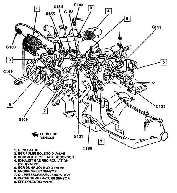 basic car parts diagram 1989 chevy pickup 350 engine Chevy 4.3 Vacuum Diagram Chevy S10 Vacuum Diagram