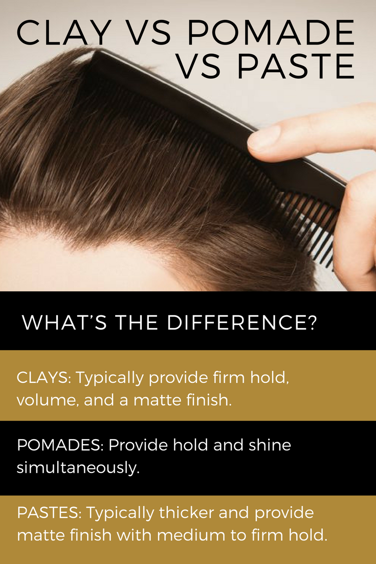 Pomades And Clays Best Men S Hair Styling Products Dapper Confidential Hair Clay Mens Hairstyles Long Hair Styles Men