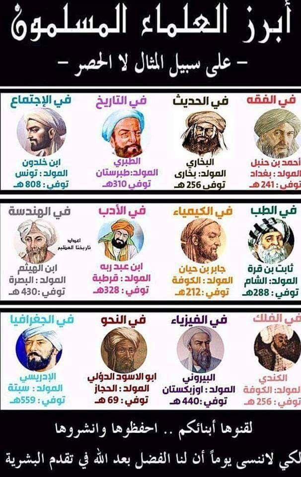 Pin By Mool 00 On أقوال خلدها التاريخ Islam Facts Palestine History Beautiful Arabic Words