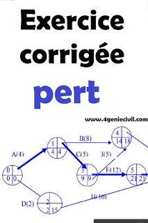 Exercice corrigée pert en pdf | Autocad, Modern ...