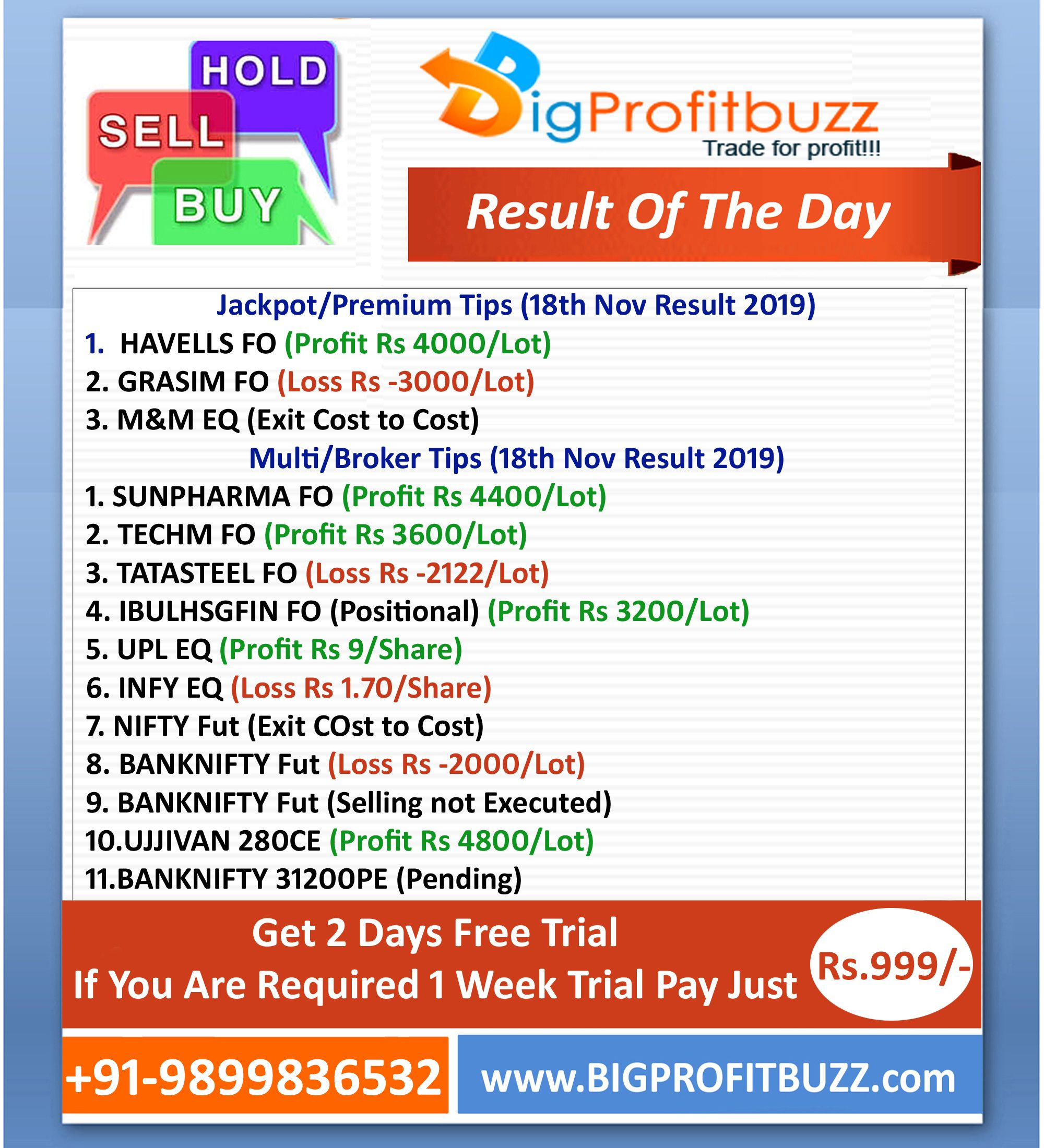 Bigprofitbuzz We Are Provide Online Stock Market Tips Nse Tips