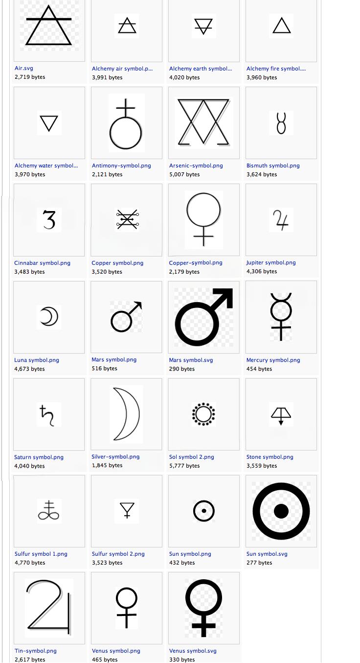 Pin By Httpstoresebayhillbillycoinsandnovelties On Symbols