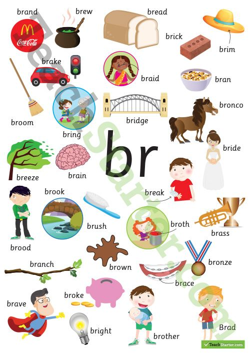 Br Blend Poster Teaching Resource in 2018 | Learn english ...