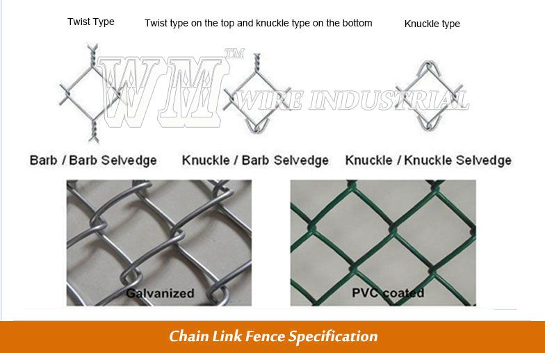 chain link fence edge types | Anti climb Security Fence | Pinterest ...