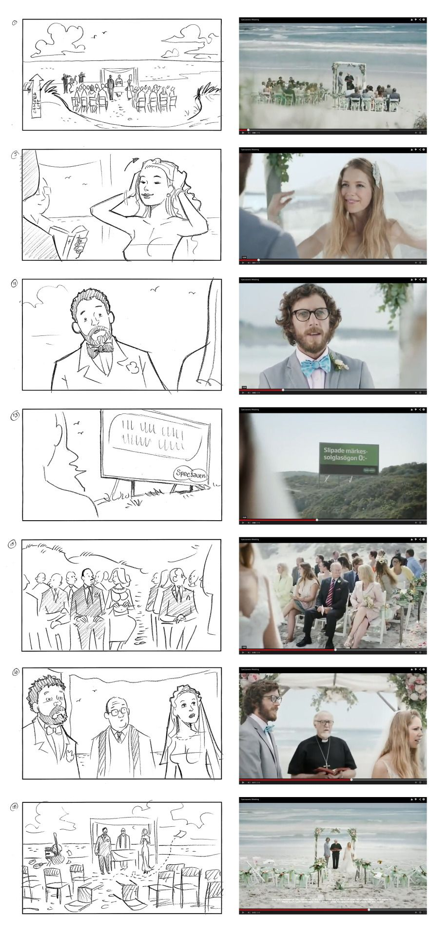 Storyboard Vs Actual Film Specsavers Commercial Director Mats
