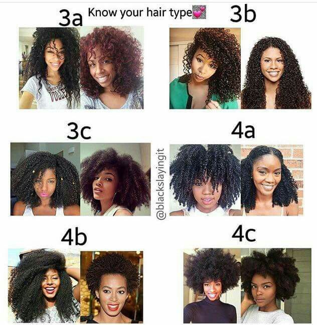 hair types natural 3c4a hair 4a hair hair type