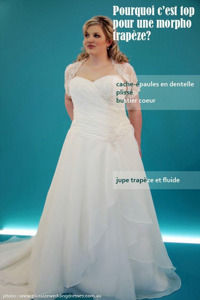 Quelle robe de marie pour femme ronde