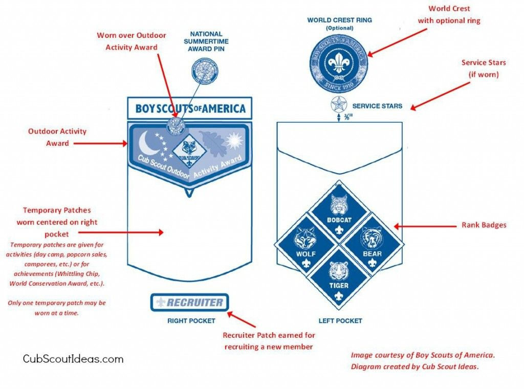 Cub Scouts | Boy Scouts of America