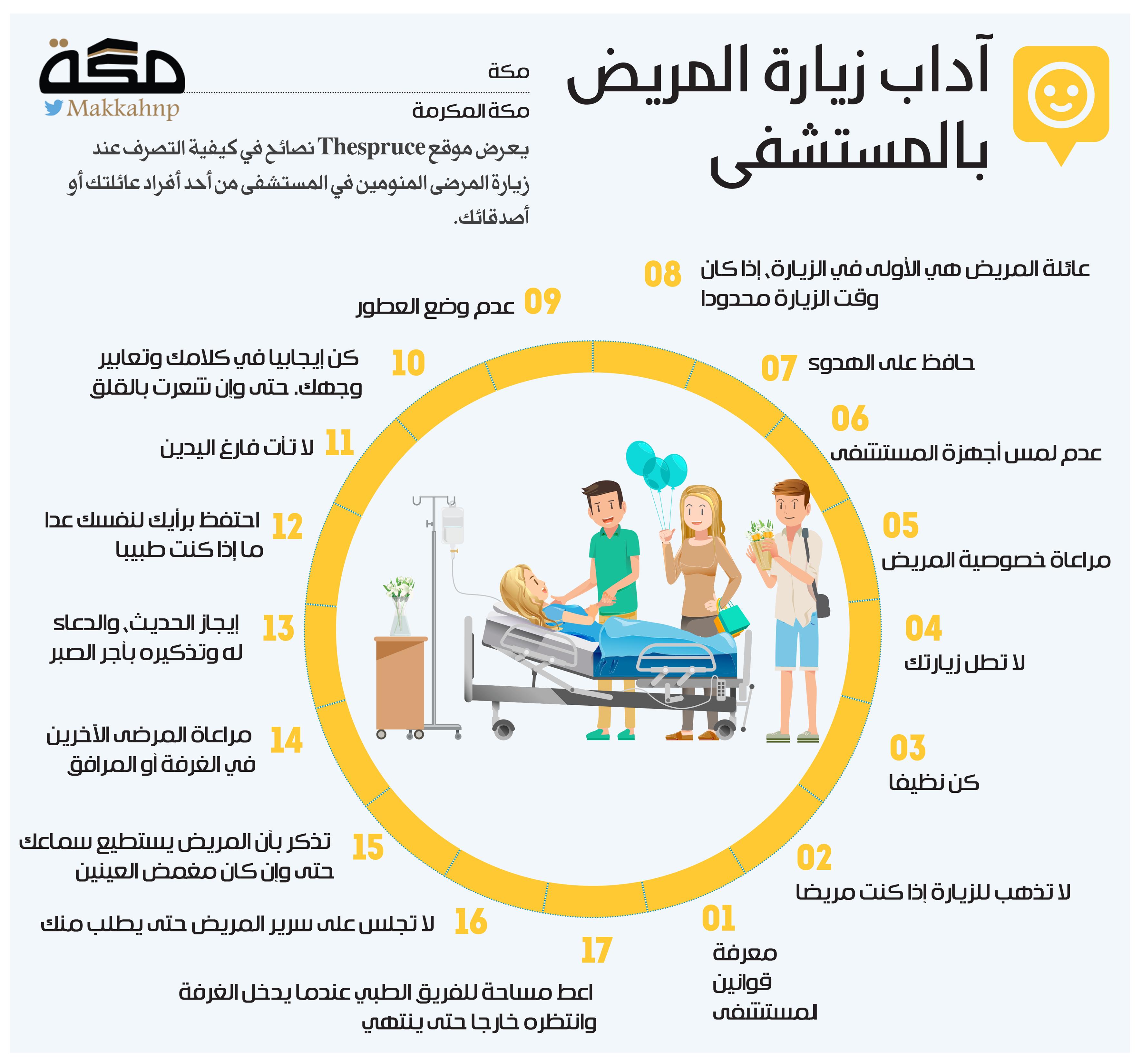 إنفوجرافيك آداب زيارة المريض بالمستشفى إنفوجرافيك Infographic Graphic جراف المستشفيات صحيفة مكة Infographic Map Design