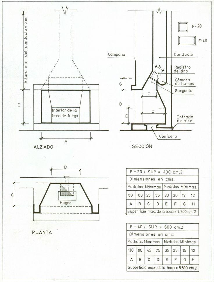 Resultado de imagen para tiro de chimenea medidas Chimenea