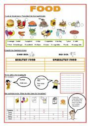 English worksheet: fOOD- HEALTHY / UNHEALTHY (With images ...