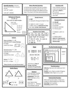 th grade math staar review study sheet  all things hs math  th grade math staar review study sheet