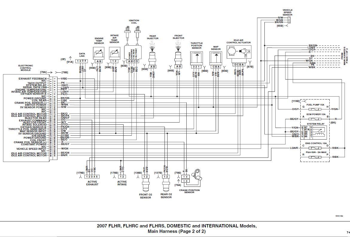 Harley Davidson Road King Wiring Diagram