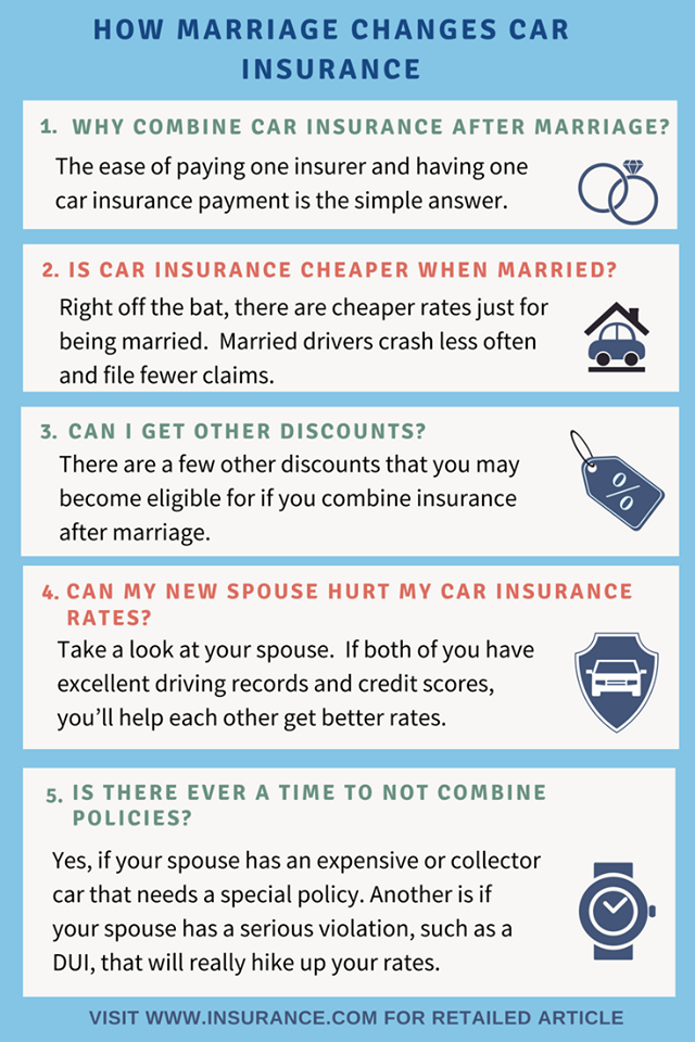 How Marriage Changes Car Car Insurance First Car Insurance Car Insurance Rates