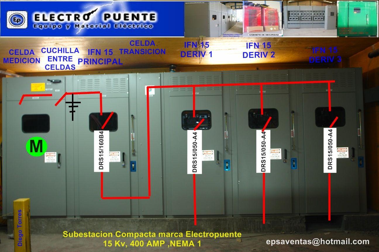 SUBESTACION  MARCA                       ELECTRO PUENTE SA DE CV CLASE 15 KV   NEMA 1                       BUSS DE 400 AMPERES FORMADA POR LAS SIGUIENTES SECCIONES CELDA DE MEDICION  JGO APARTARRAYOS CUCHILLA SIN CARGA ENTRE CELDAS CELDA IFN 15 GENERAL CELDA DE TRANSICION 3 CELDAS IFN 15  DERIVADAS