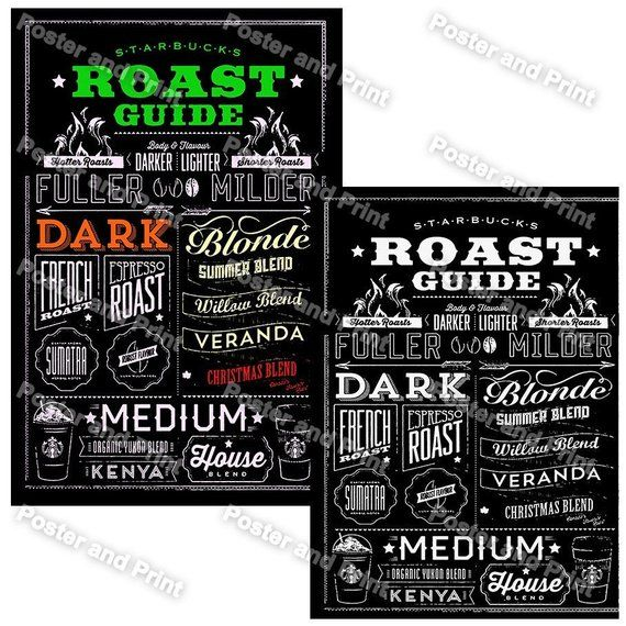 Starbucks Espresso Guide, Chalkboard Poster Know Your