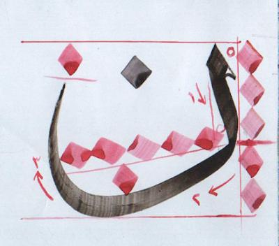 شرح ميزان حرف النون فى الخط الثلث Islamic Art Calligraphy Islamic Calligraphy Painting Islamic Calligraphy
